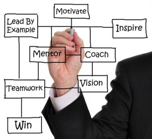 The Right Mentor Can Make A Difference